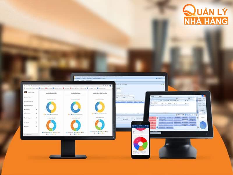 Phần mềm chăm sóc khách hàng iPOS CRM